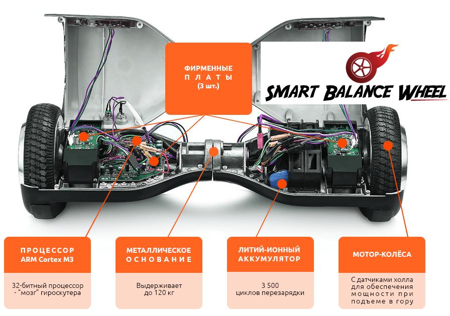 Гироскутер Smart Balance 6.5-inch Wheel Suv