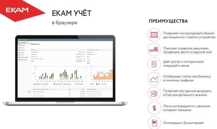 Программа для учета товаров ЕКАМ позволяет анализировать показатели удаленно