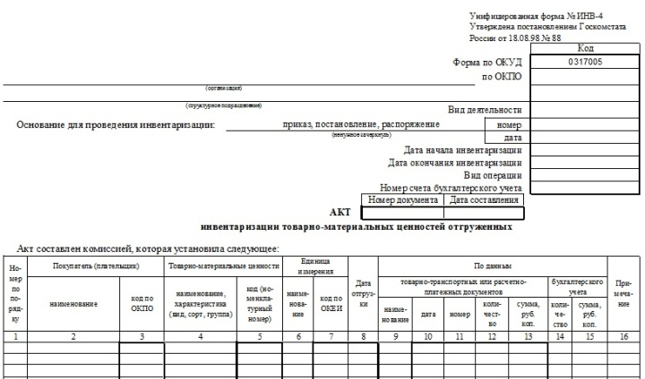 Инвентаризационный акт, оформляемый согласно унифицированной форме ИНВ-4