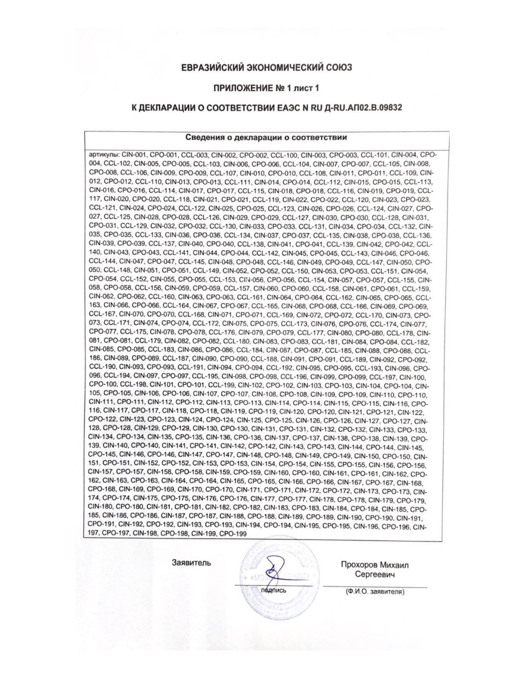 ЕАЭС N RU Д-RU.АП02.В.09832-2
