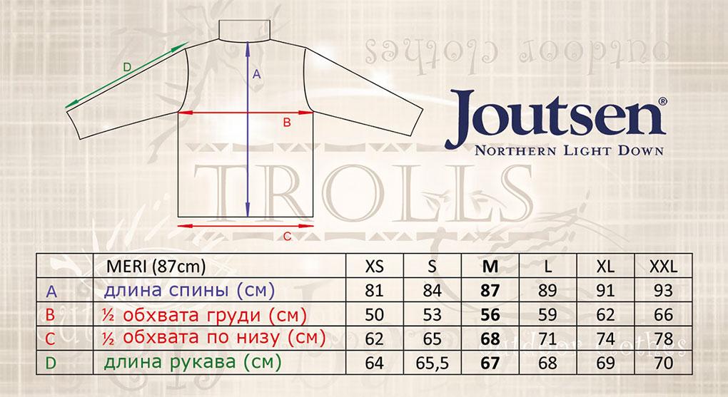 Размеры пуховика Meri финской фирмы Joutsen