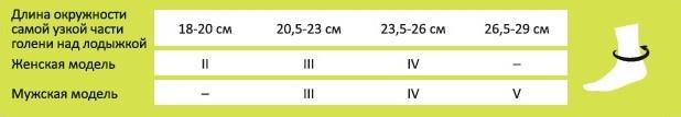 Таблица подбора размеров фенкциональных носков CEP
