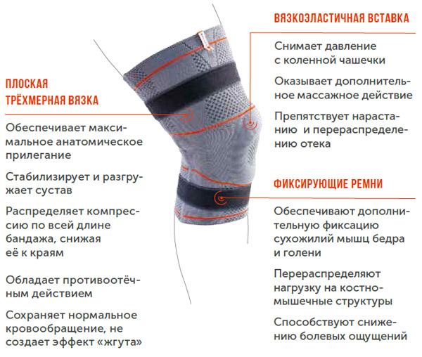 Динамический коленный ортез Orlett energy iine DKN-103