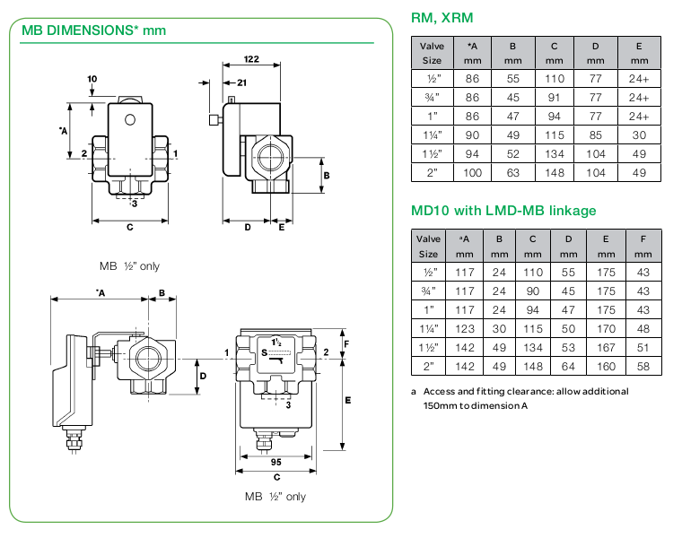 Размеры клапана Schneider Electric MB1602