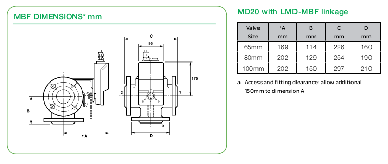 Размеры клапана Schneider Electric MBF4732