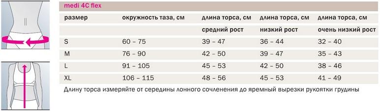 Таблица подбора размеров корсета medi 4C flex