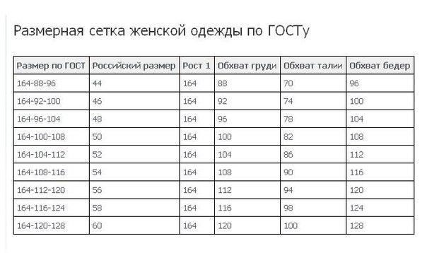 Размерная сетка на платья россия