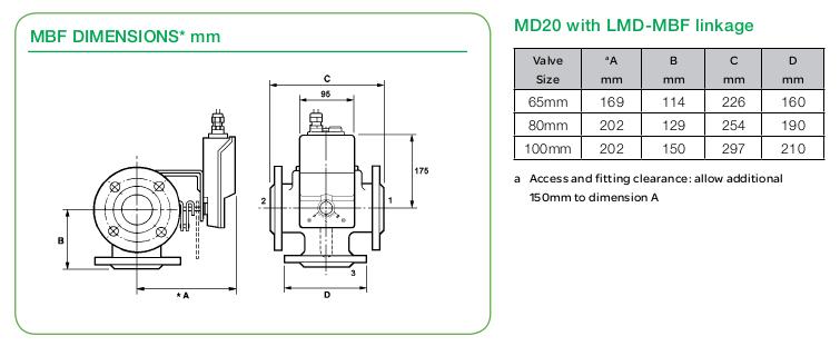 Размеры клапана Schneider Electric MBF4782