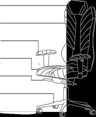 Функционал кресла KULIK SYSTEM MONARCH