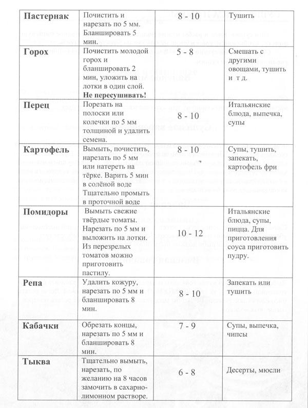 receptu7-2.jpg