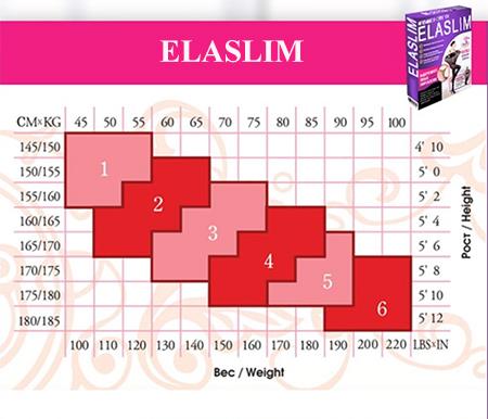 Размерная таблица нервущихся колготок ElaSlim (Эласлим)