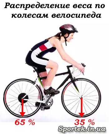Розподіл навантаження між колесами велосипеда