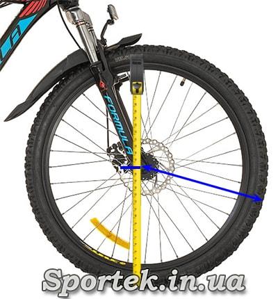Правильное измерение радиуса колеса