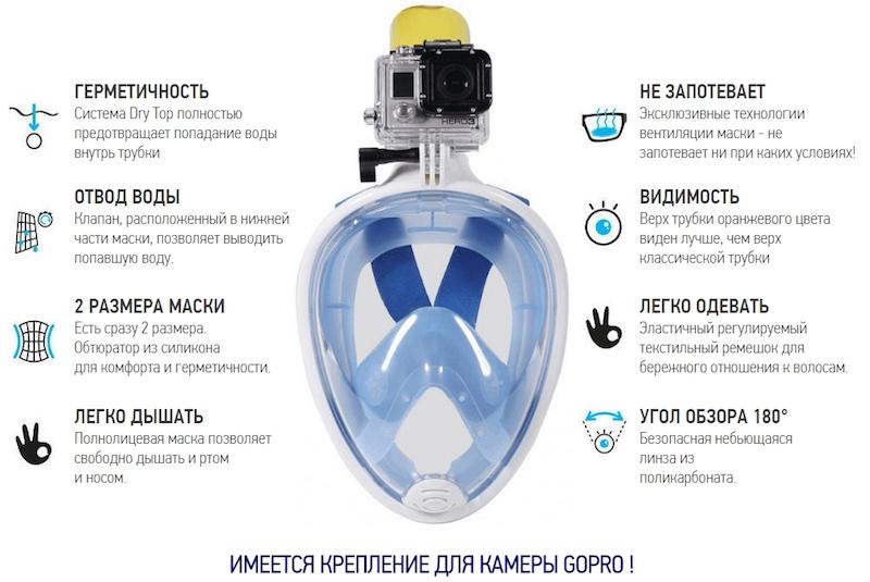 Характеристики подводной маски