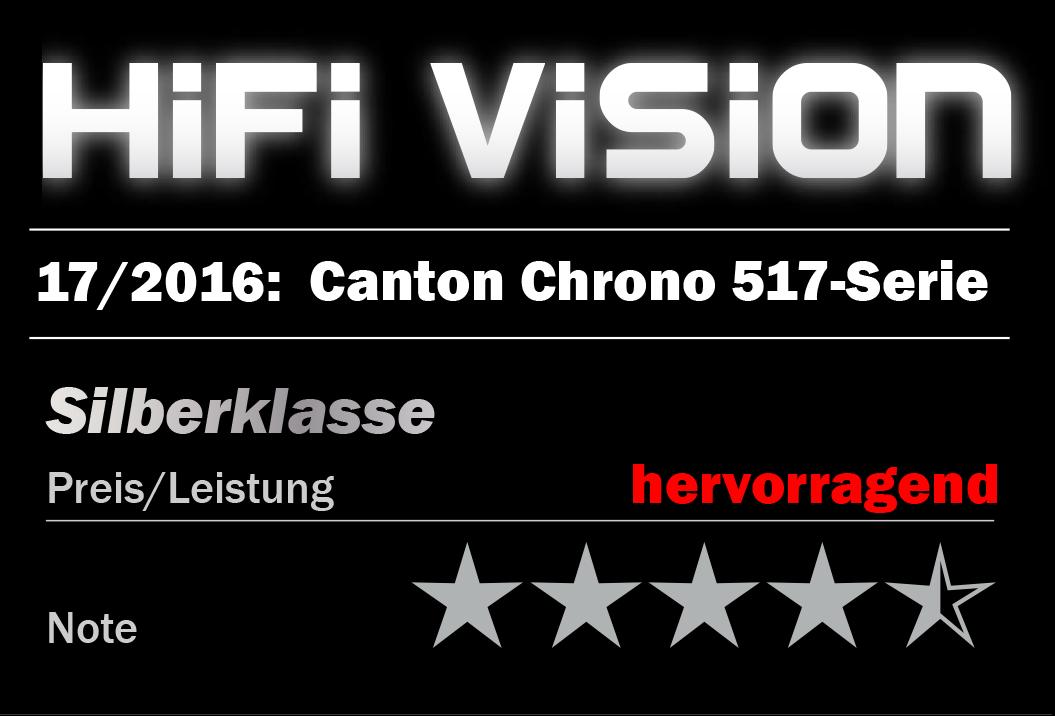 Chrono_Set_HiFi-Vision_hervorragend.jpg