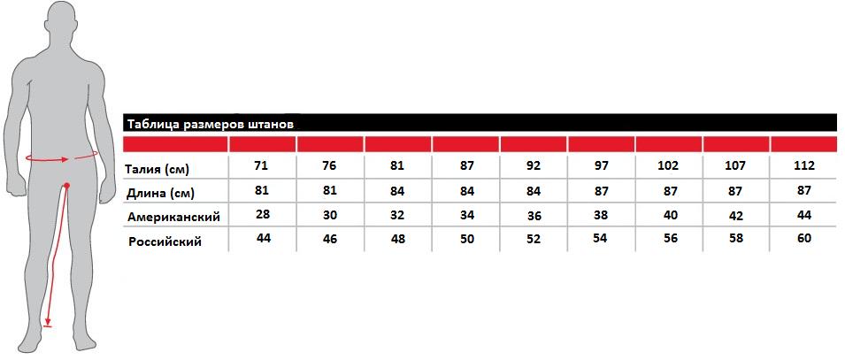 Таблица_размеров_штаны_PNG_итог.png