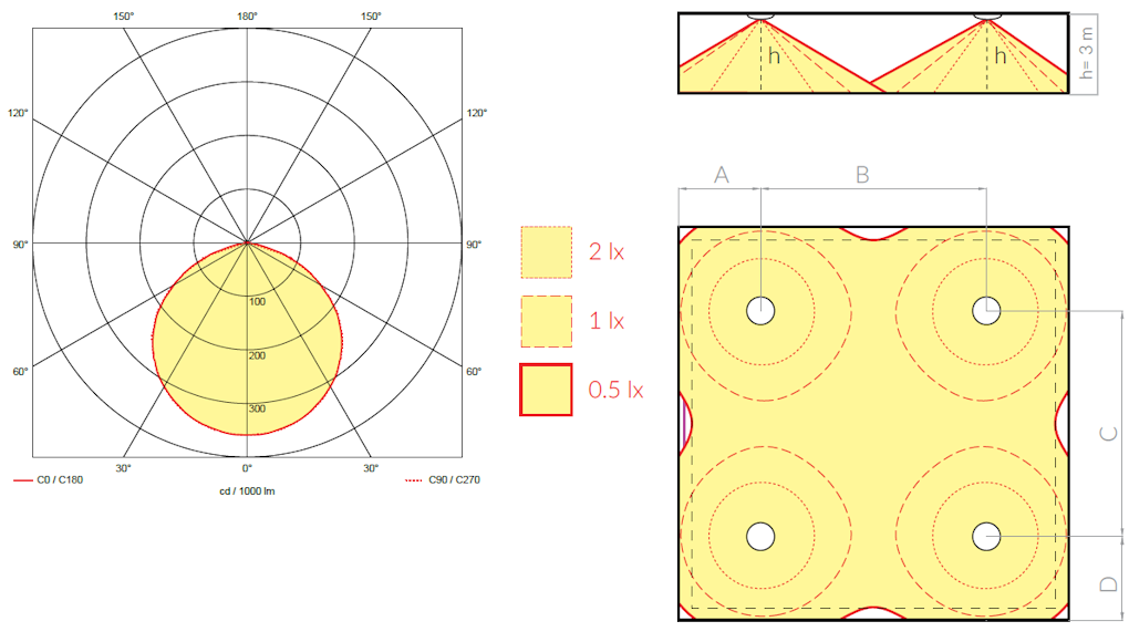 схема расстановки аварийных светильников ONTEC S M1 301 M ST