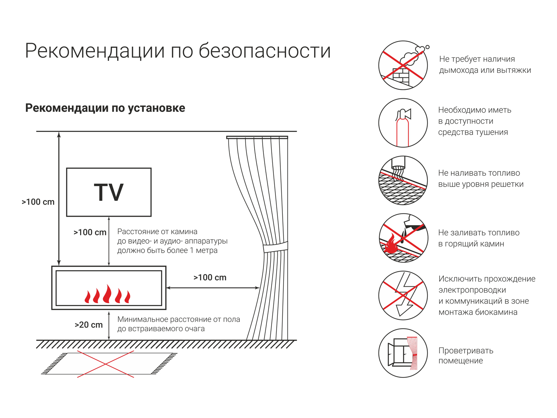 Биокамин_настенный_Lux_Fire_Премьера_600-009.jpg
