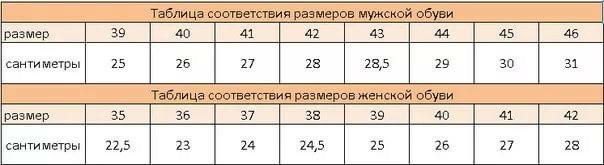 таблица соответствия размеров