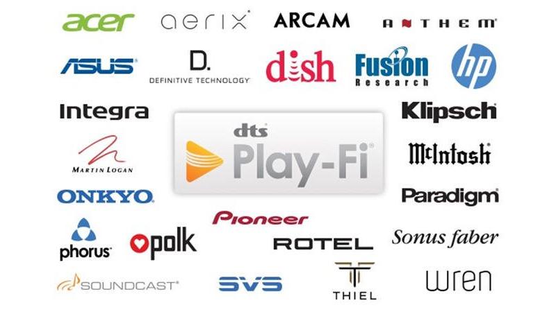 беспроводная мультирум аудиосистема play-fi