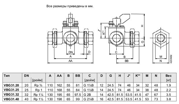 Размеры клапана Siemens VBG31.32