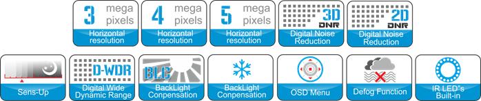 Символы на современных видеокамерах образца 2017-2018 г