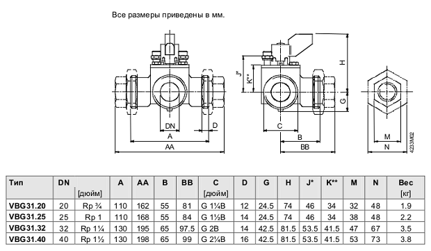 Размеры клапана Siemens VBG31.40