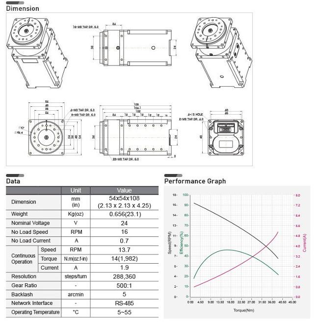 Сервомотор DYNAMIXEL PRO M54-50-S500-R