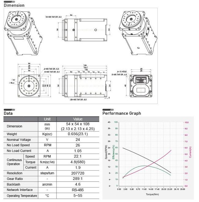 Сервомотор DYNAMIXEL PRO L54-50-S290-R