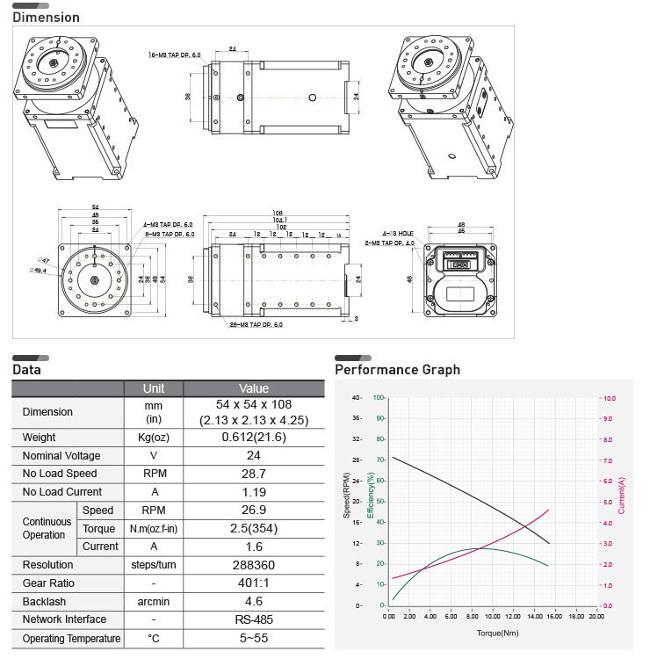 Сервомотор DYNAMIXEL PRO H54-30-S400-R