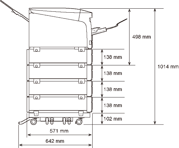 Размеры принтера OKI C824n