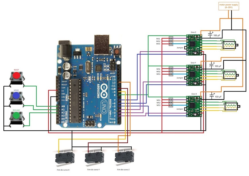 Схема подключения CNC shield к Arduino UNO