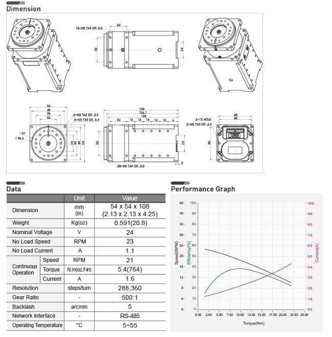 Сервомотор DYNAMIXEL PRO L54-30-S500-R