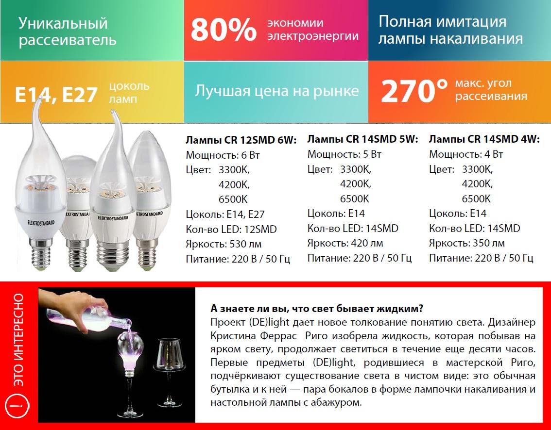 LED_Лампы.jpg
