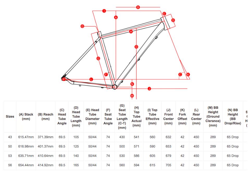 Heist 5 2017 geometry