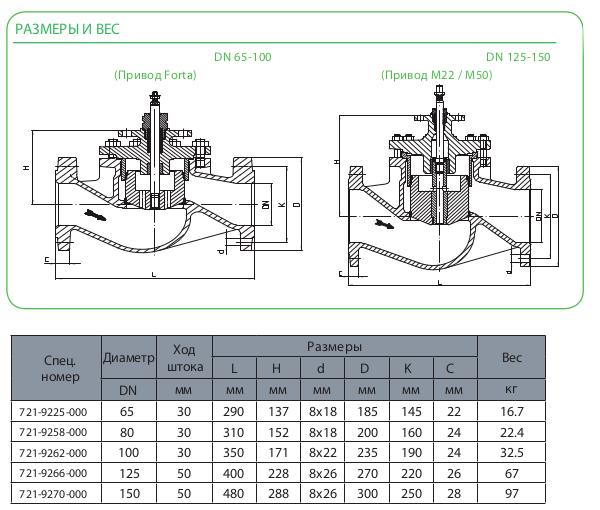 Размеры клапана Schneider Electric V292-150-350