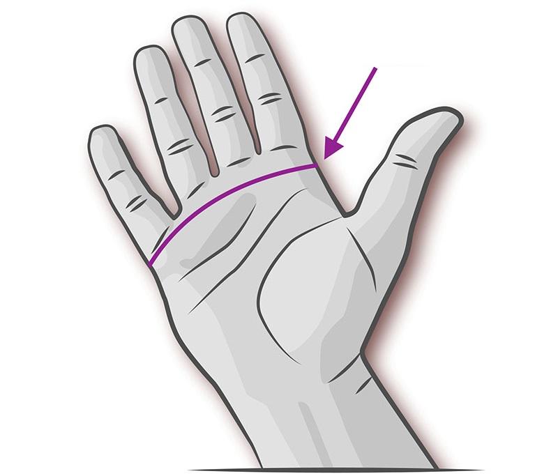 Как измерить размер руки