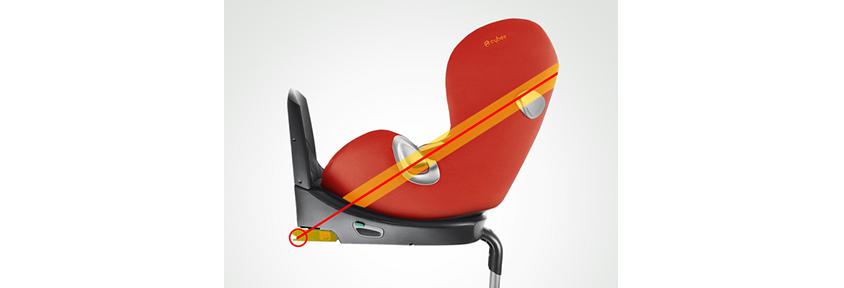 Технология - прямая связь между машиной и креслом