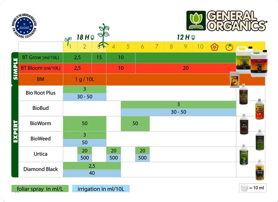General_Organics_Schedule.jpg