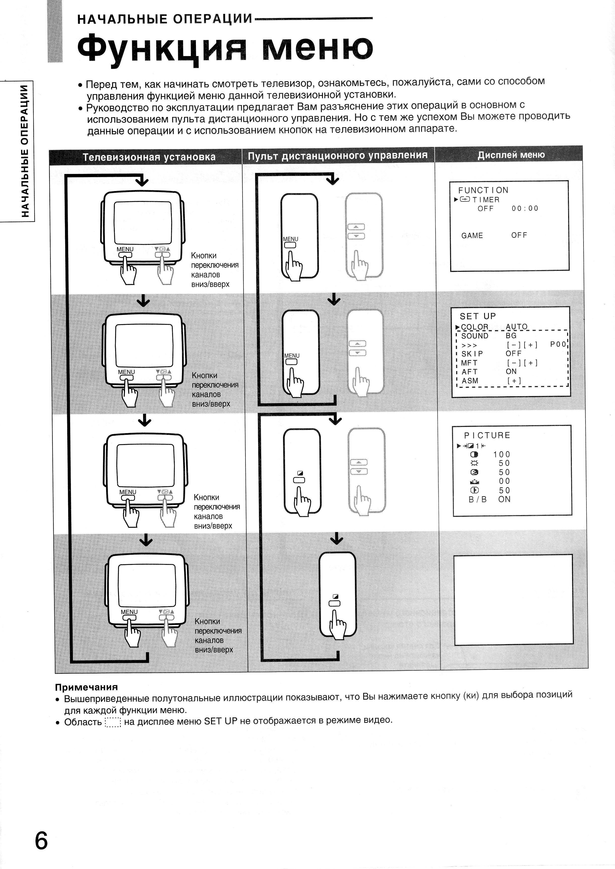 Схема телевизора toshiba 2140rs