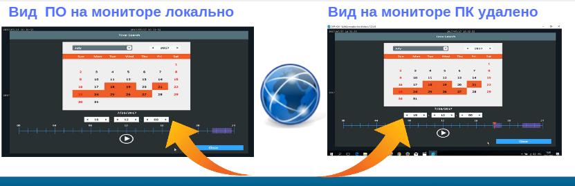 Гибридный мульти форматный Видеорегистратор CAICO TECH