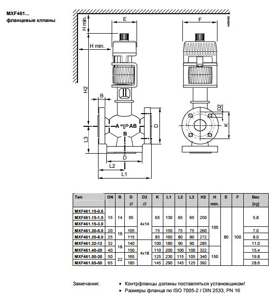 Размеры магнитного клапана Siemens MXF461.15-0.6
