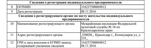 Дата регистрации ИП