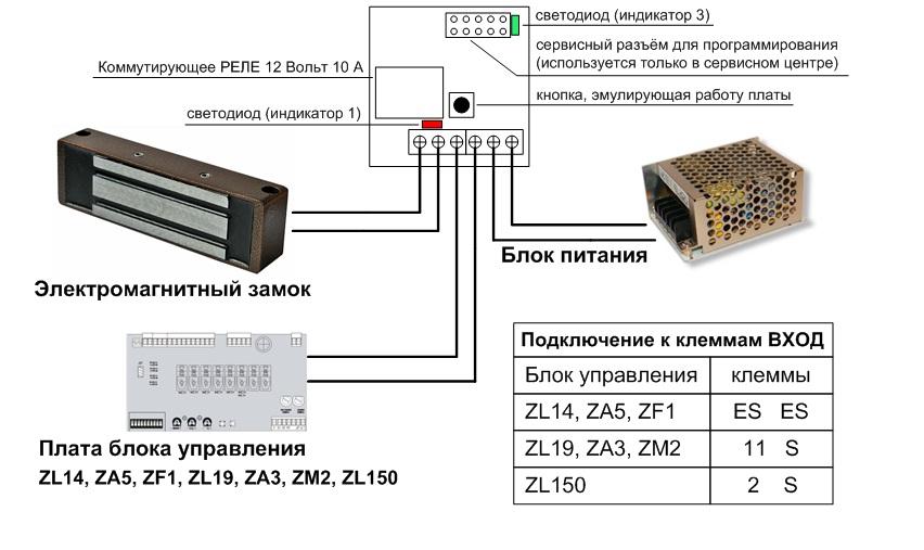 Connect_shema_fo_amz_2.0.jpg