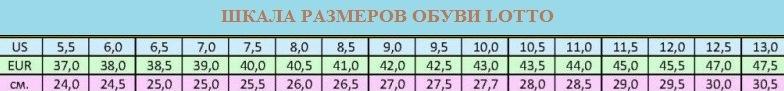 Размеры_Lotto_НОВ2.jpg