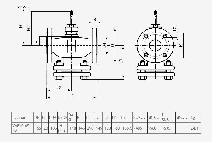 Размеры 2-ходовый седловый клапан Siemens VVF40.65-49