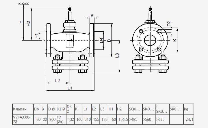 Размеры 2-ходовый седловый клапан Siemens VVF40.80-78