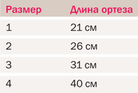 Таблица размеров medi Classic D kidz.png