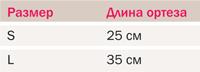 Таблица размеров medi ROM D kidz