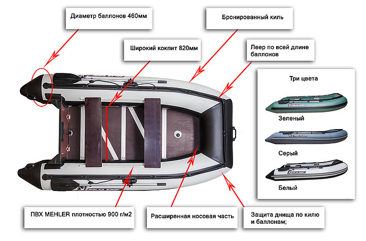 Схема строения ПВХ-лодки Полар Берд